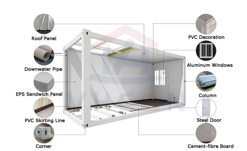 1.Flat Pack Container house (1)