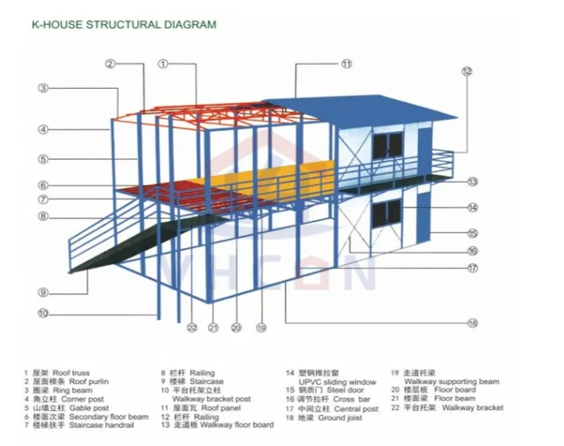 2 Storey Prefabricated Living Home Container House for Office (2)